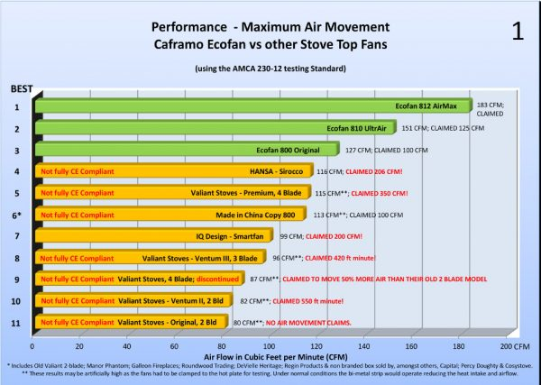 ecofan-performance-chart-16-02b