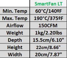 SmartFan LT Specs Table