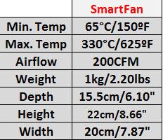 SmartFan Specs Table